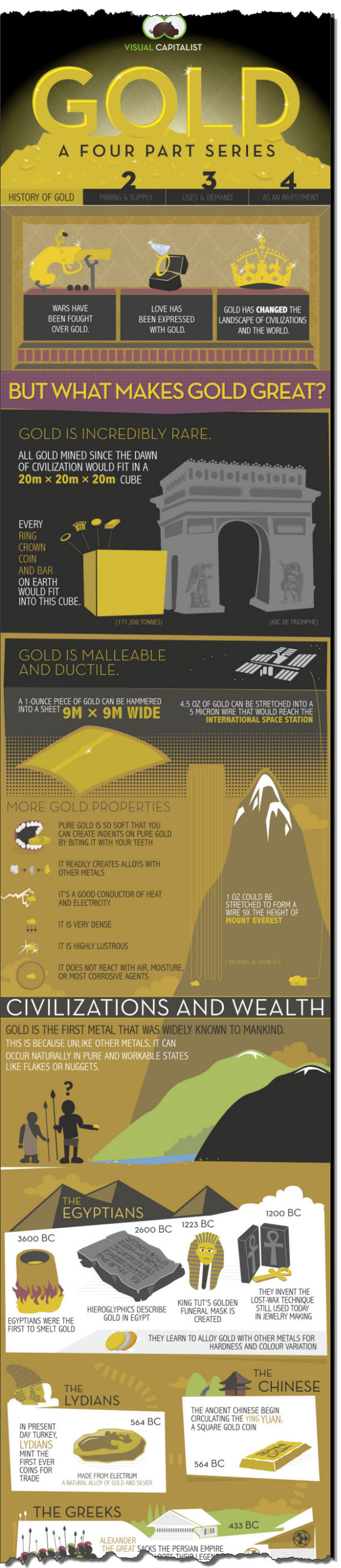 gold-history-infographic1--