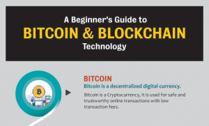 What is Blockchain & Bitcoin? A Brief Explanation